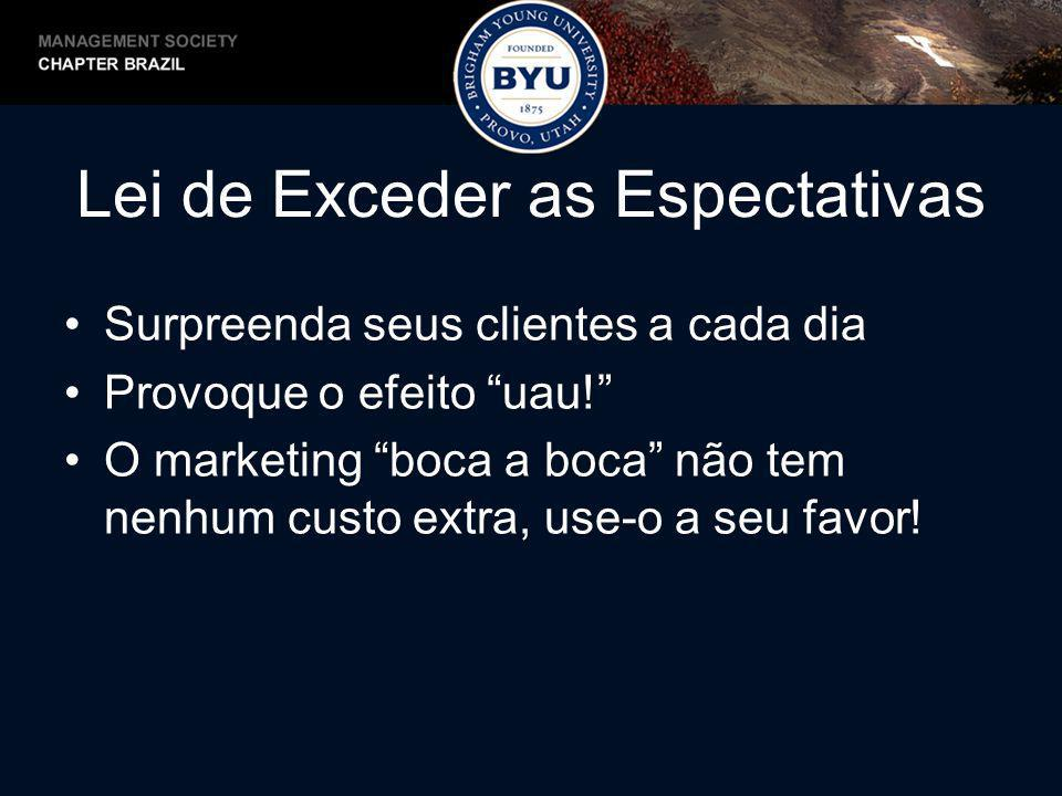 Lei de Exceder as Espectativas