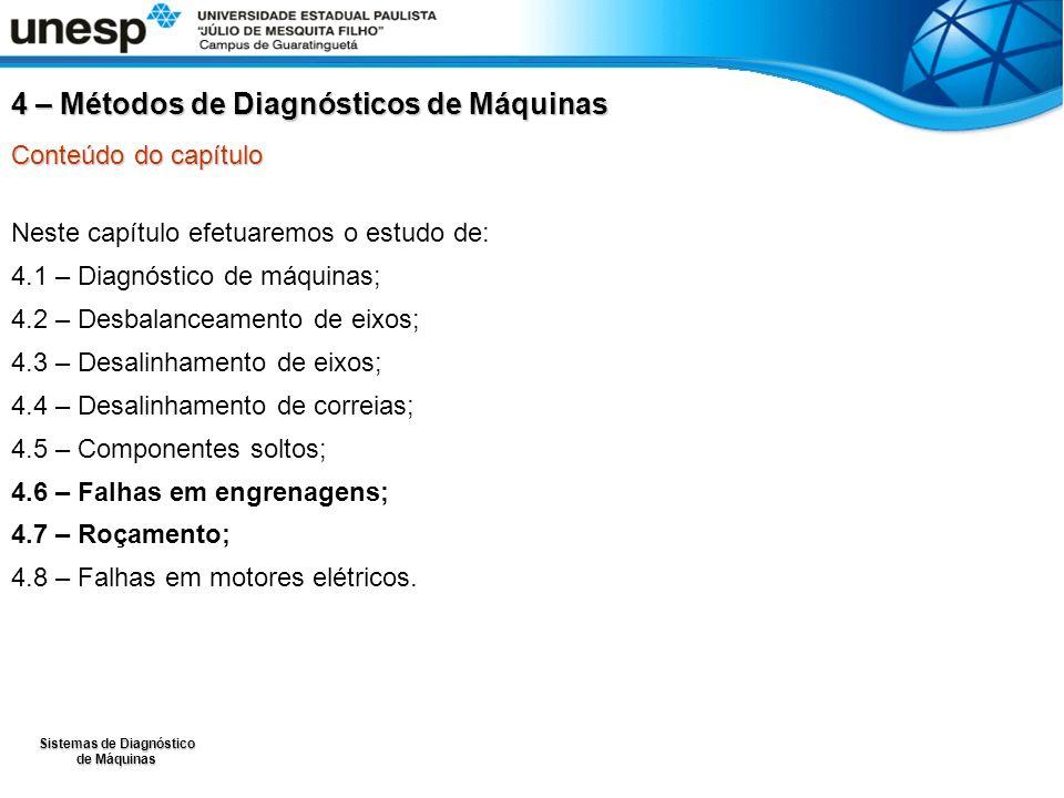 4 – Métodos de Diagnósticos de Máquinas