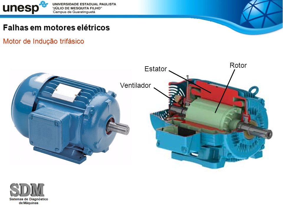 Falhas em motores elétricos