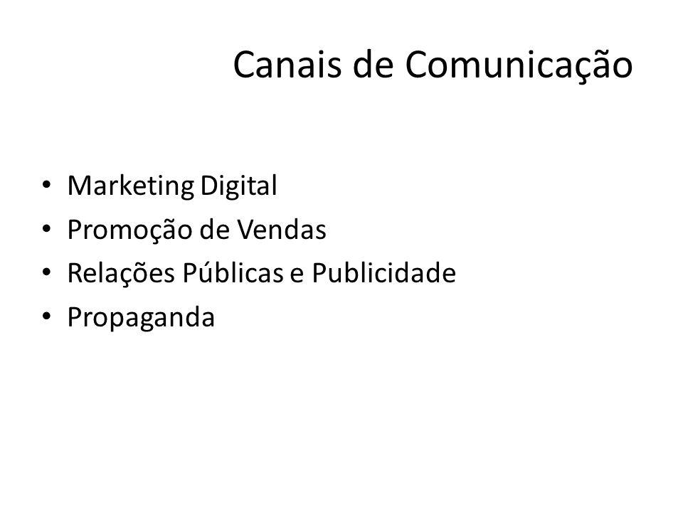 Canais de Comunicação Marketing Digital Promoção de Vendas