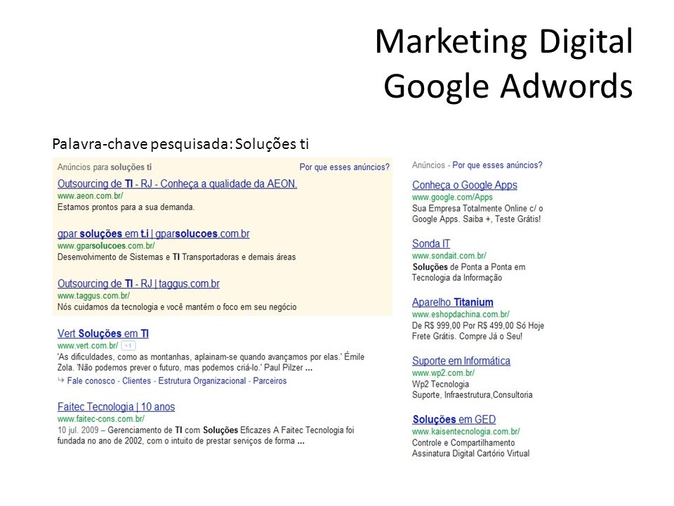 Marketing Digital Google Adwords