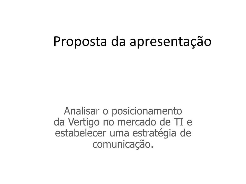 Proposta da apresentação
