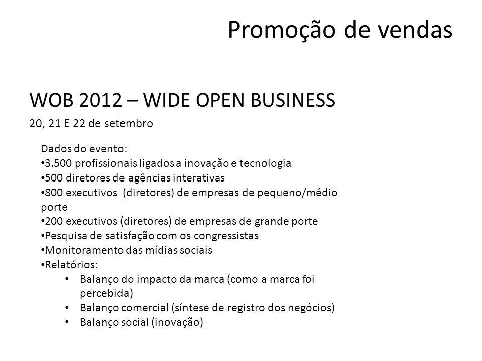 Promoção de vendas WOB 2012 – WIDE OPEN BUSINESS