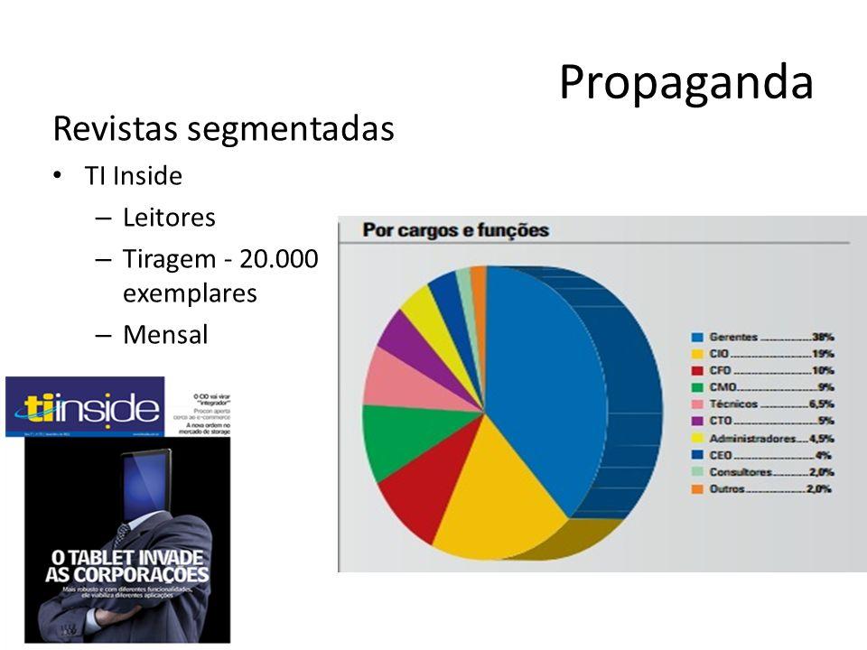Propaganda Revistas segmentadas TI Inside Leitores