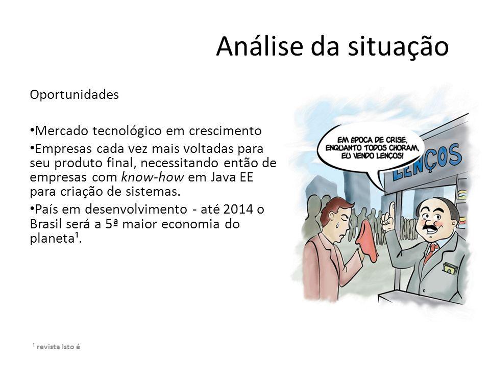 Análise da situação Oportunidades Mercado tecnológico em crescimento