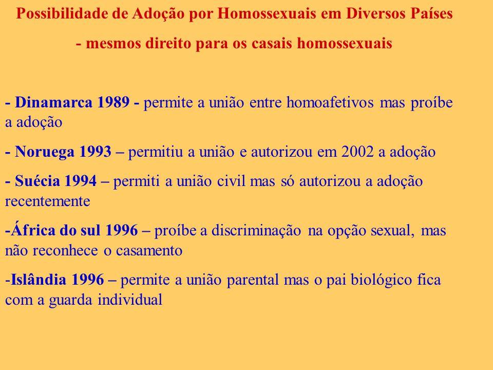 Possibilidade de Adoção por Homossexuais em Diversos Países