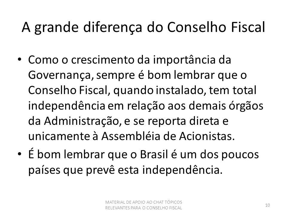 A grande diferença do Conselho Fiscal