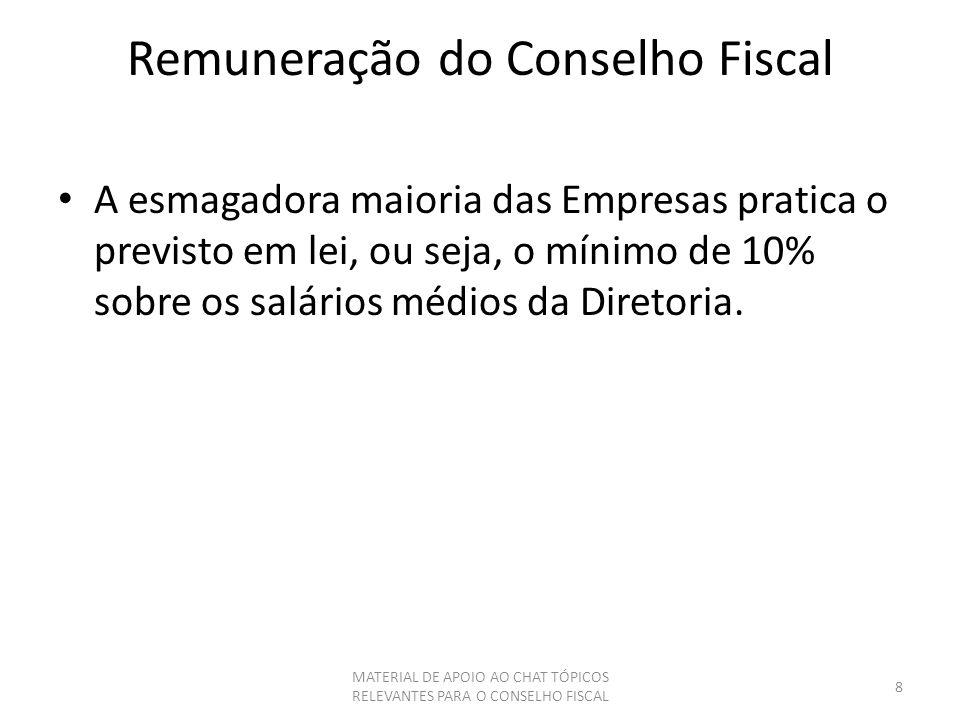 Remuneração do Conselho Fiscal