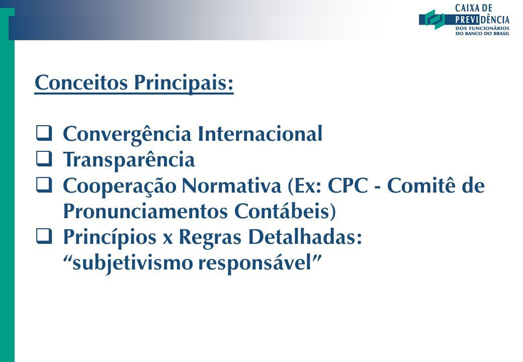 Conceitos Principais: