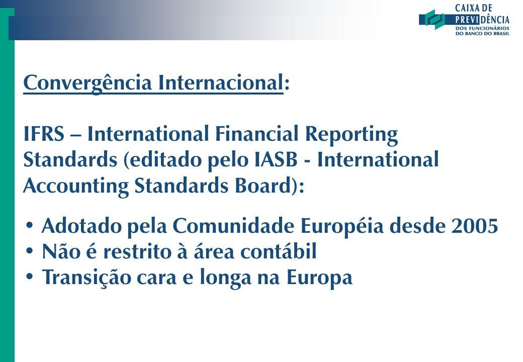 Convergência Internacional: