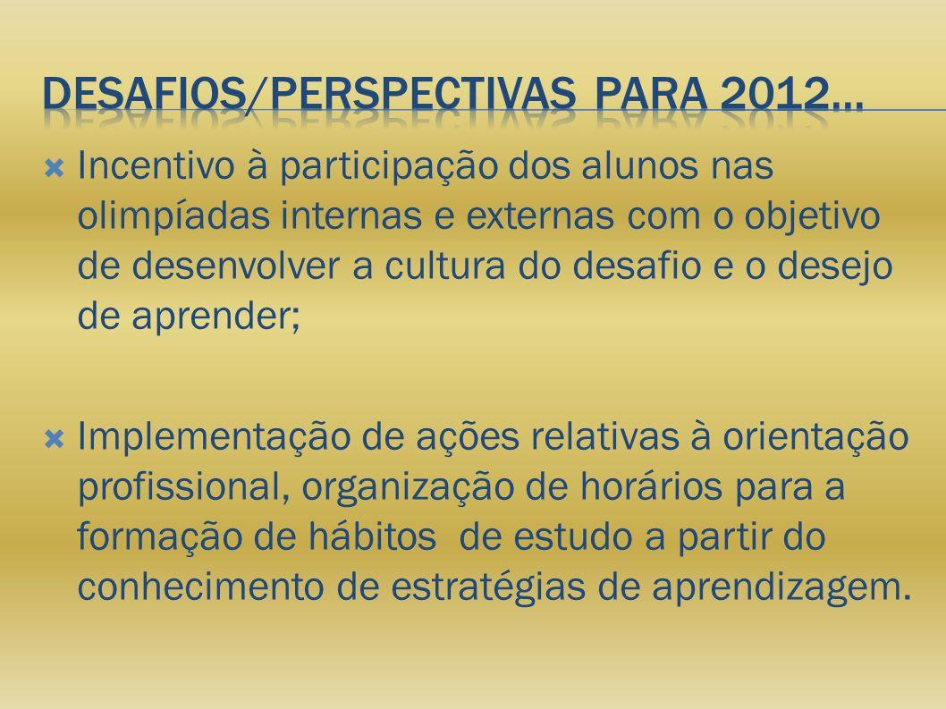 Desafios/PeRspectivas para 2012...