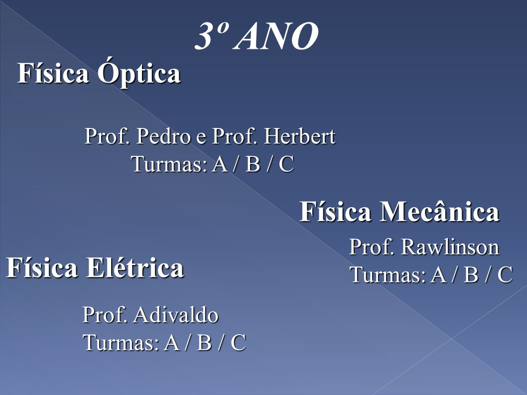 3º ANO Física Óptica Física Mecânica Física Elétrica