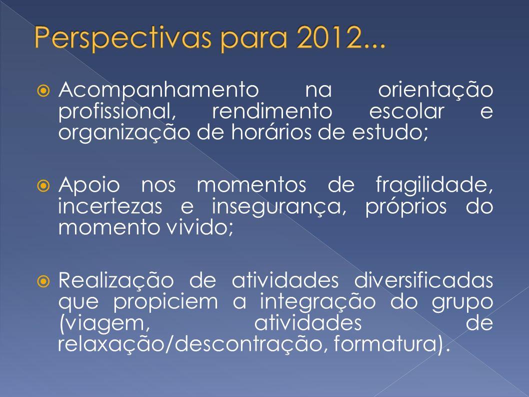 Perspectivas para 2012... Acompanhamento na orientação profissional, rendimento escolar e organização de horários de estudo;