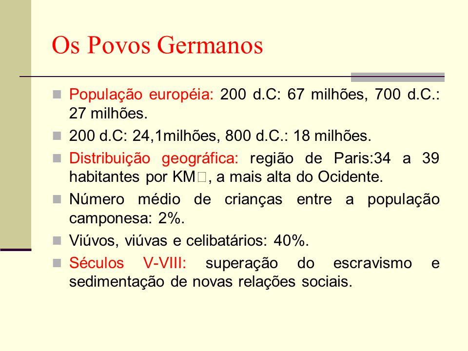 Os Povos Germanos População européia: 200 d.C: 67 milhões, 700 d.C.: 27 milhões. 200 d.C: 24,1milhões, 800 d.C.: 18 milhões.