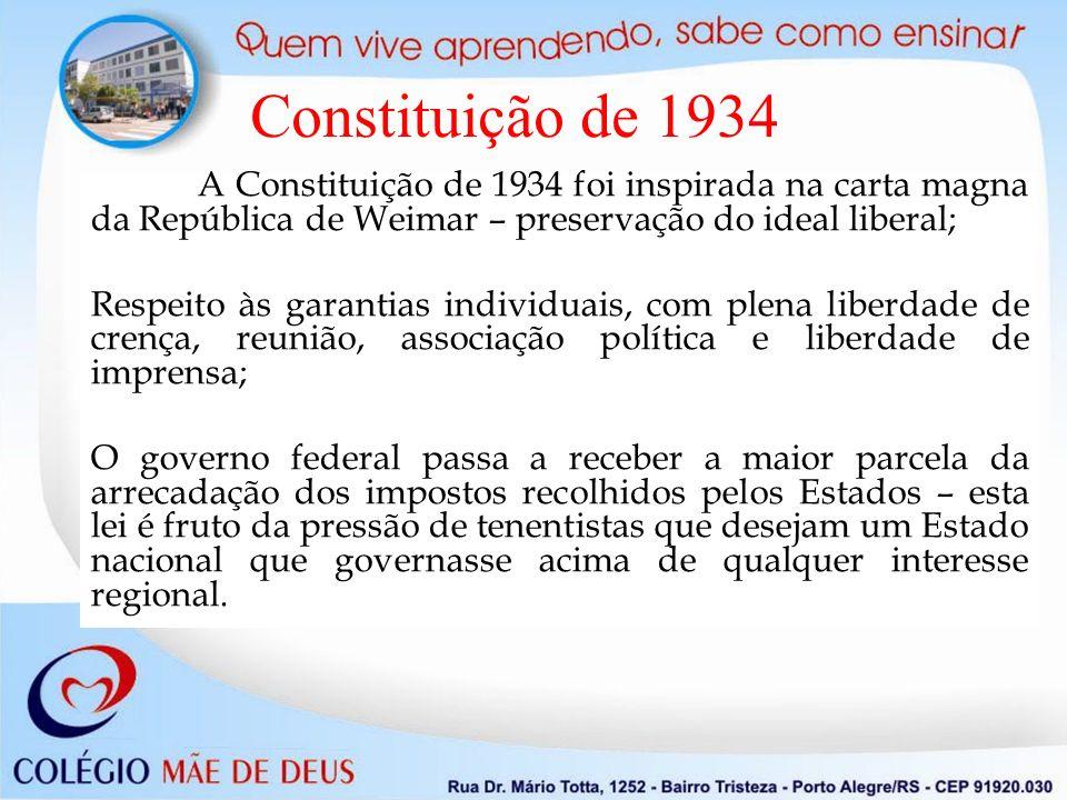 Constituição de 1934 A Constituição de 1934 foi inspirada na carta magna da República de Weimar – preservação do ideal liberal;