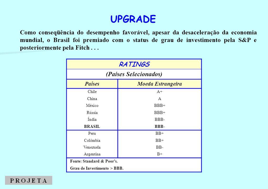 IMPLICAÇÕES DO GRAU DE INVESTIMENTO