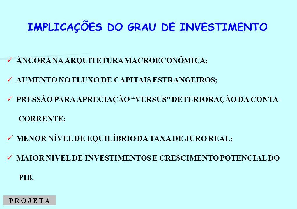 CRESCIMENTO ECONÔMICO DOS BRICS
