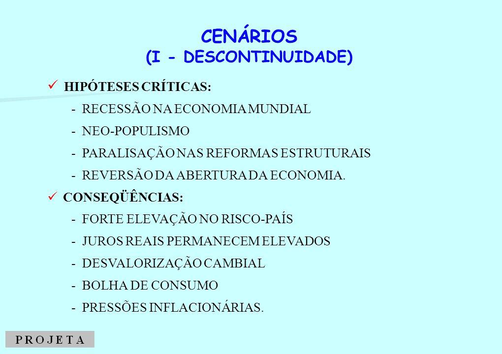 CENÁRIOS (II - COMPETITIVIDADE)