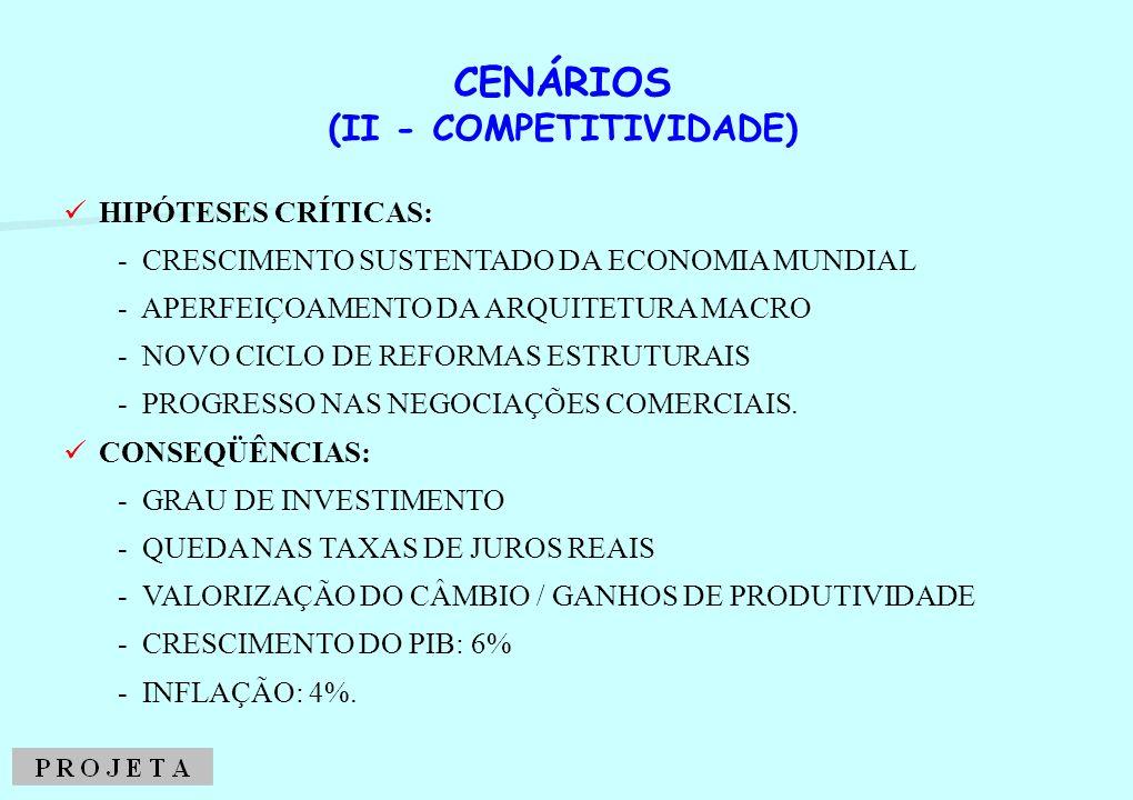 CENÁRIOS (III - GRADUALISMO)