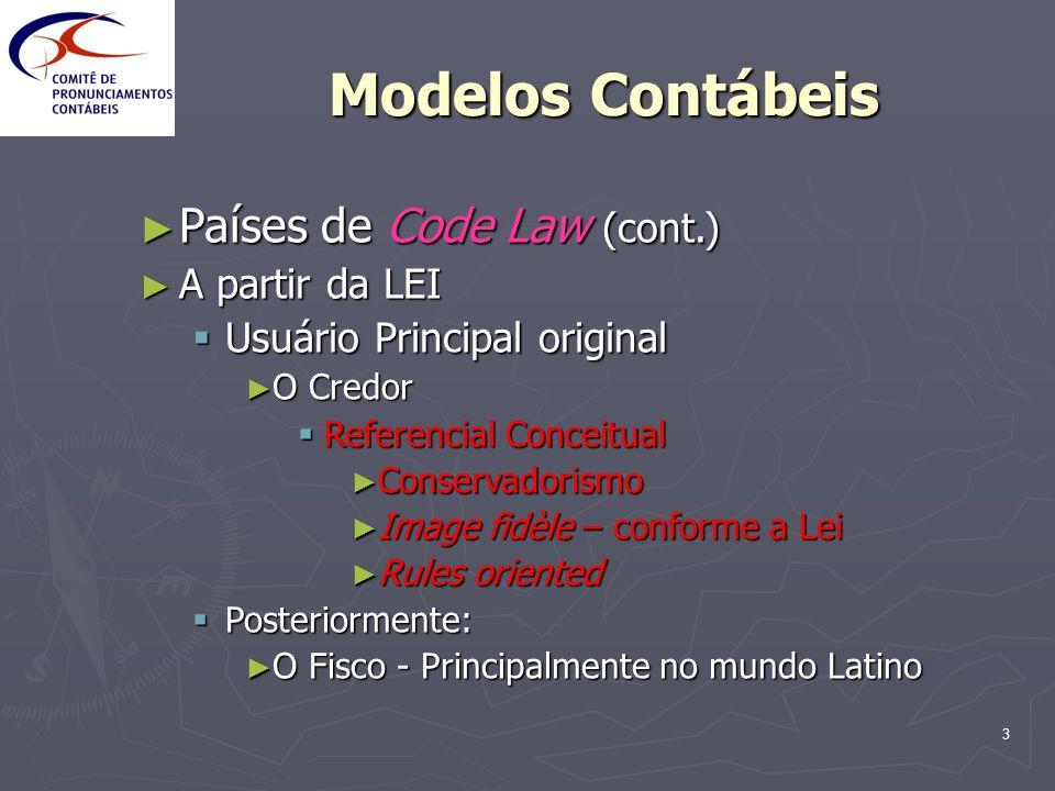 Modelos Contábeis Países de Code Law (cont.) A partir da LEI