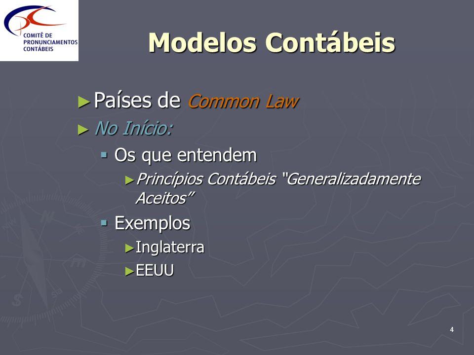 Modelos Contábeis Países de Common Law No Início: Os que entendem