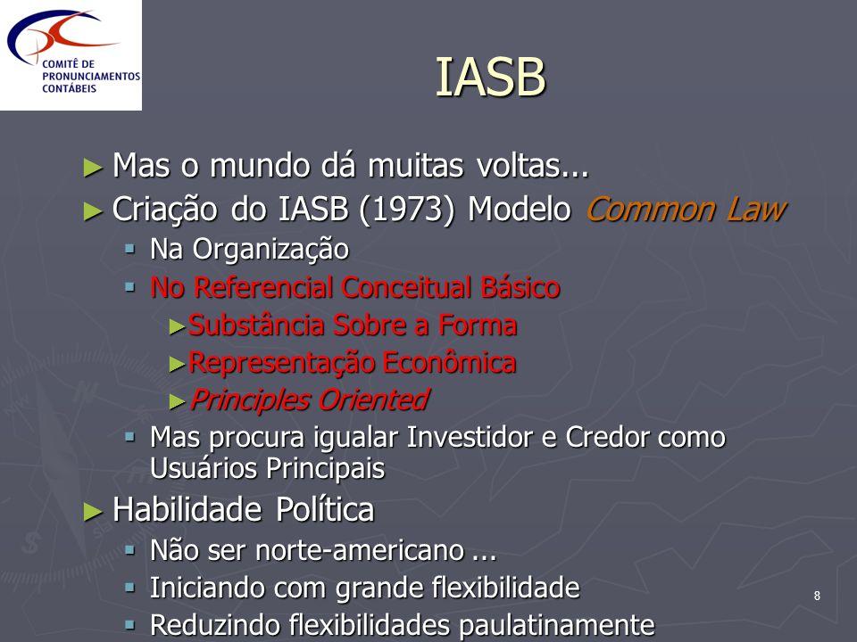 IASB Mas o mundo dá muitas voltas...