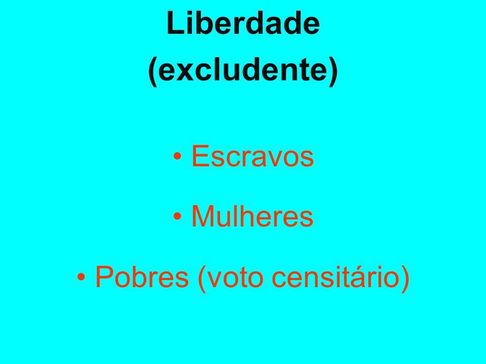 • Pobres (voto censitário)