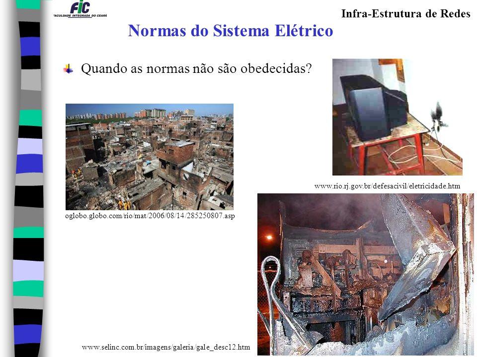 Normas do Sistema Elétrico