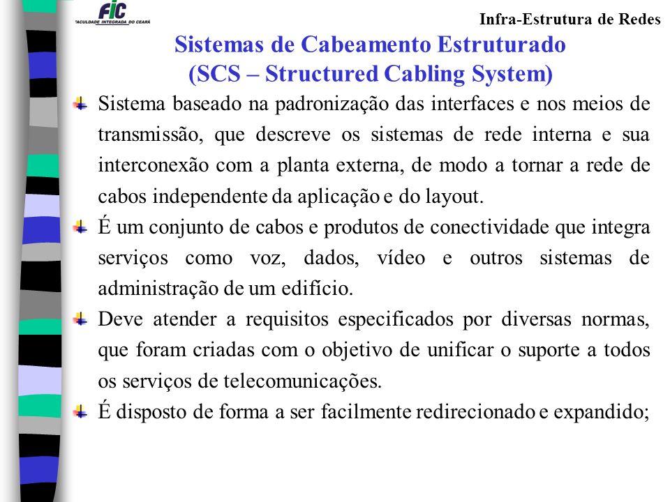 Sistemas de Cabeamento Estruturado (SCS – Structured Cabling System)