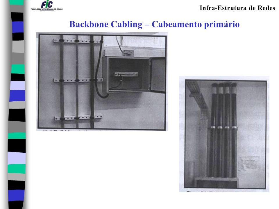 Backbone Cabling – Cabeamento primário