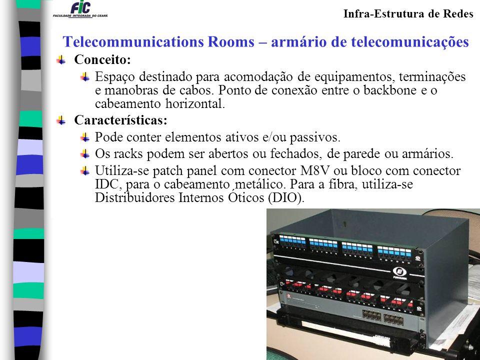 Telecommunications Rooms – armário de telecomunicações