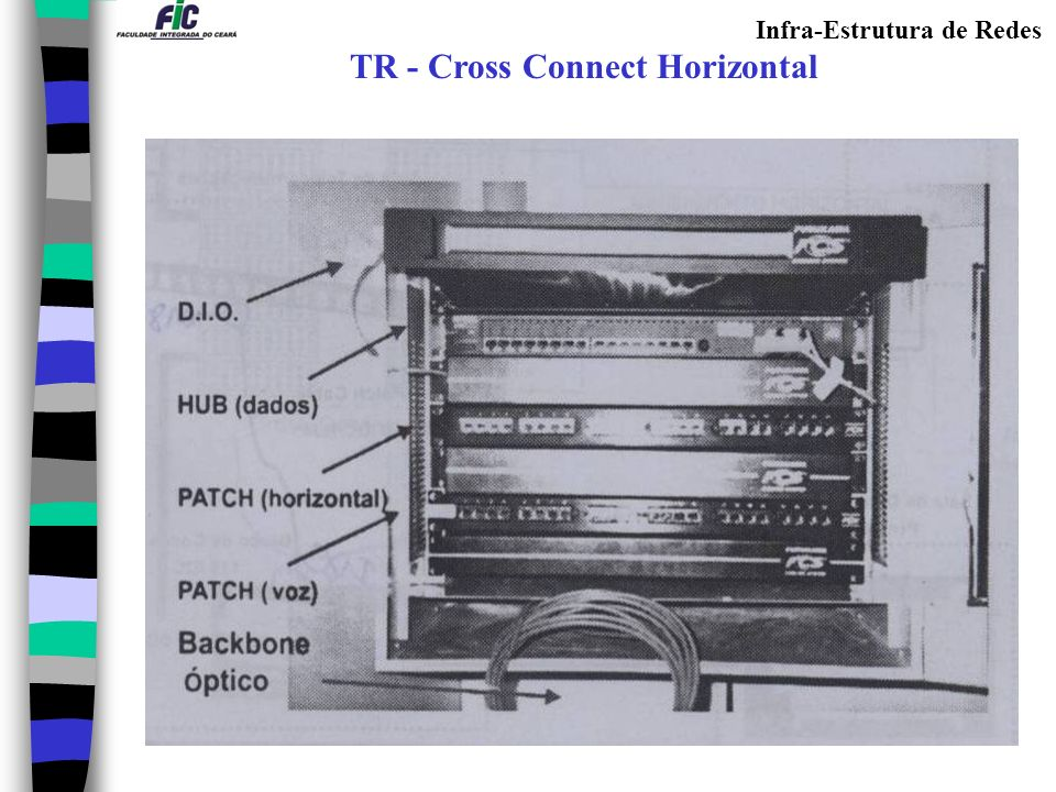 TR - Cross Connect Horizontal