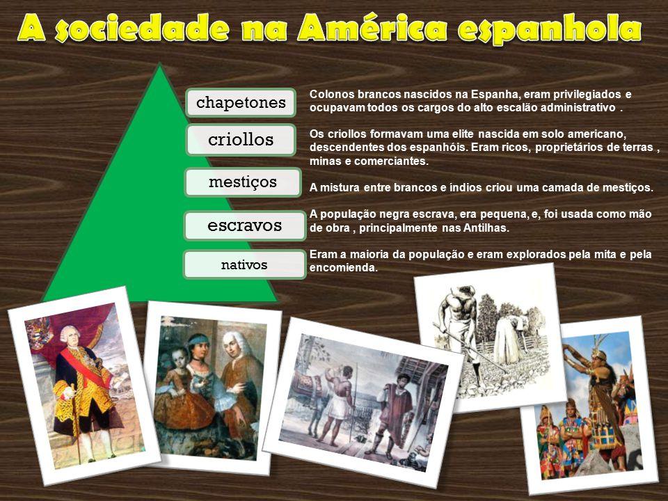 A sociedade na América espanhola
