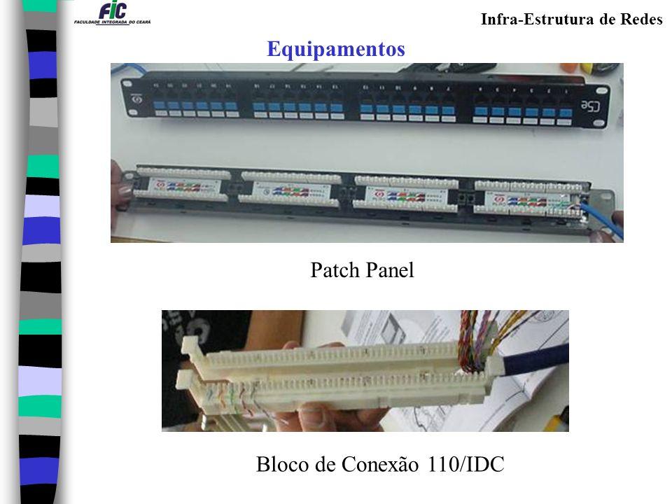 Equipamentos Patch Panel Bloco de Conexão 110/IDC