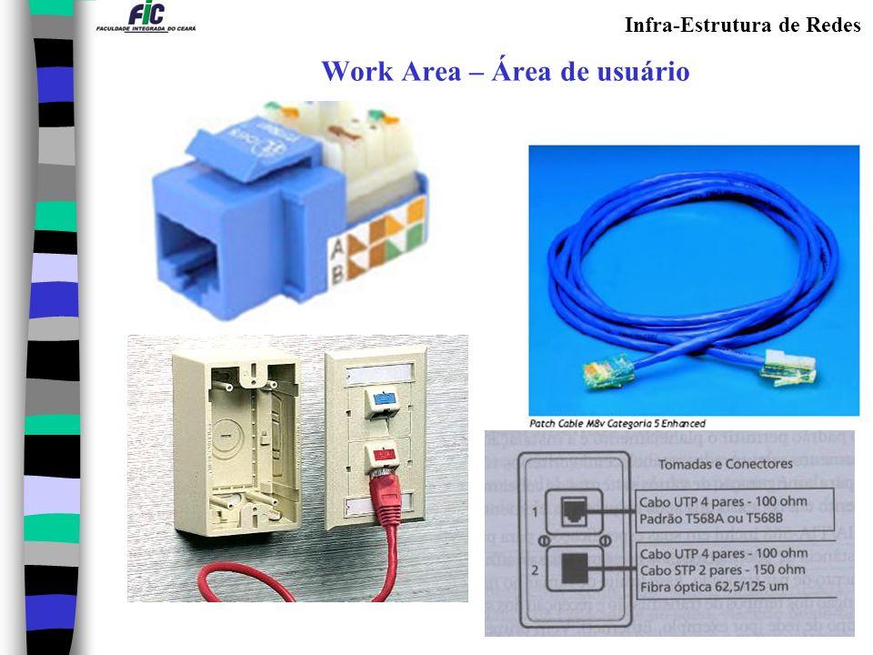 Work Area – Área de usuário