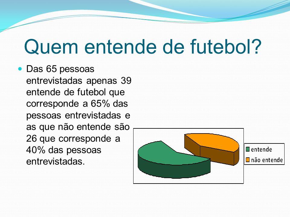 Quem entende de futebol