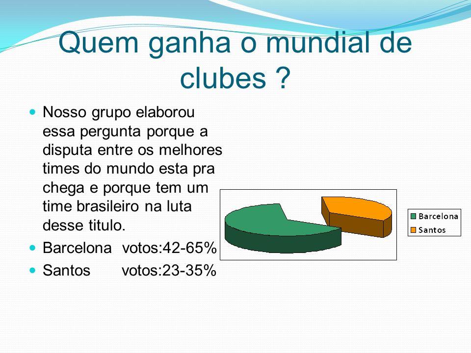 Quem ganha o mundial de clubes
