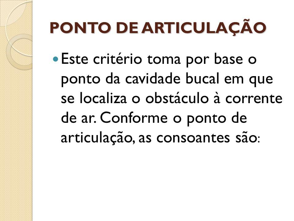 PONTO DE ARTICULAÇÃO