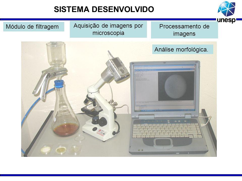 SISTEMA DESENVOLVIDO Aquisição de imagens por microscopia