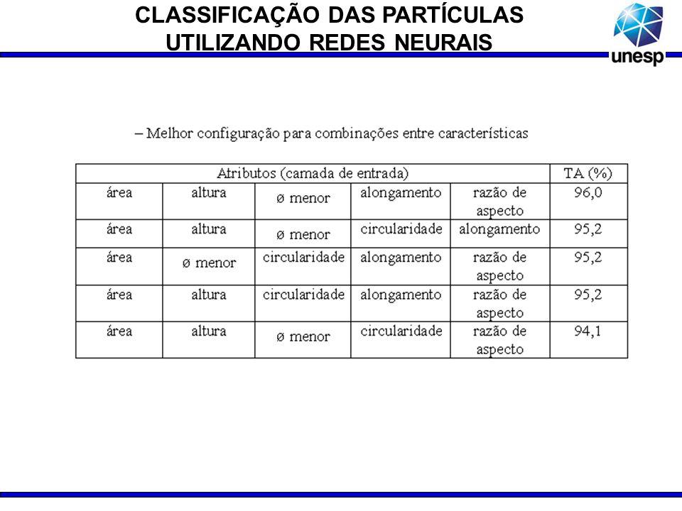 CLASSIFICAÇÃO DAS PARTÍCULAS UTILIZANDO REDES NEURAIS