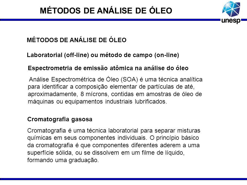 MÉTODOS DE ANÁLISE DE ÓLEO