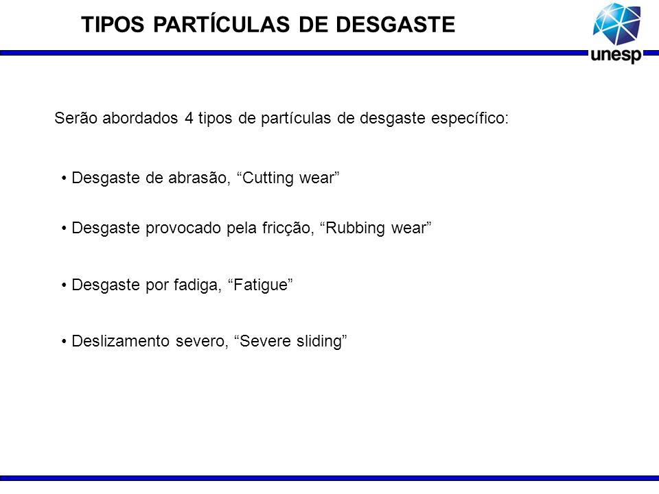 TIPOS PARTÍCULAS DE DESGASTE