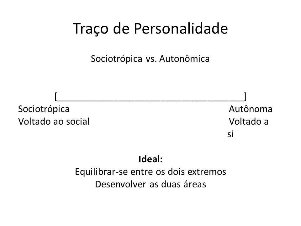 Traço de Personalidade