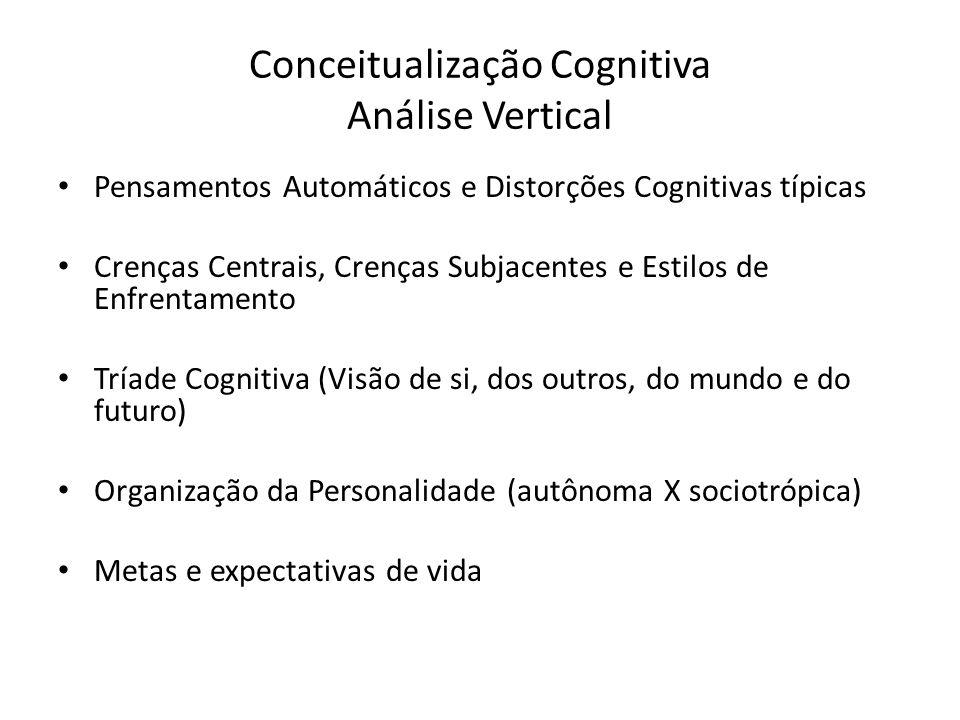Conceitualização Cognitiva Análise Vertical