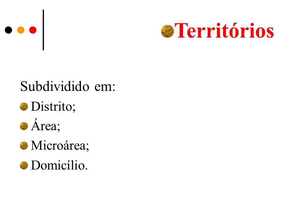 Territórios Subdividido em: Distrito; Área; Microárea; Domicílio.