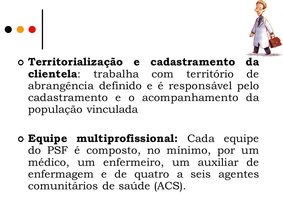 Territorialização e cadastramento da clientela: trabalha com território de abrangência definido e é responsável pelo cadastramento e o acompanhamento da população vinculada