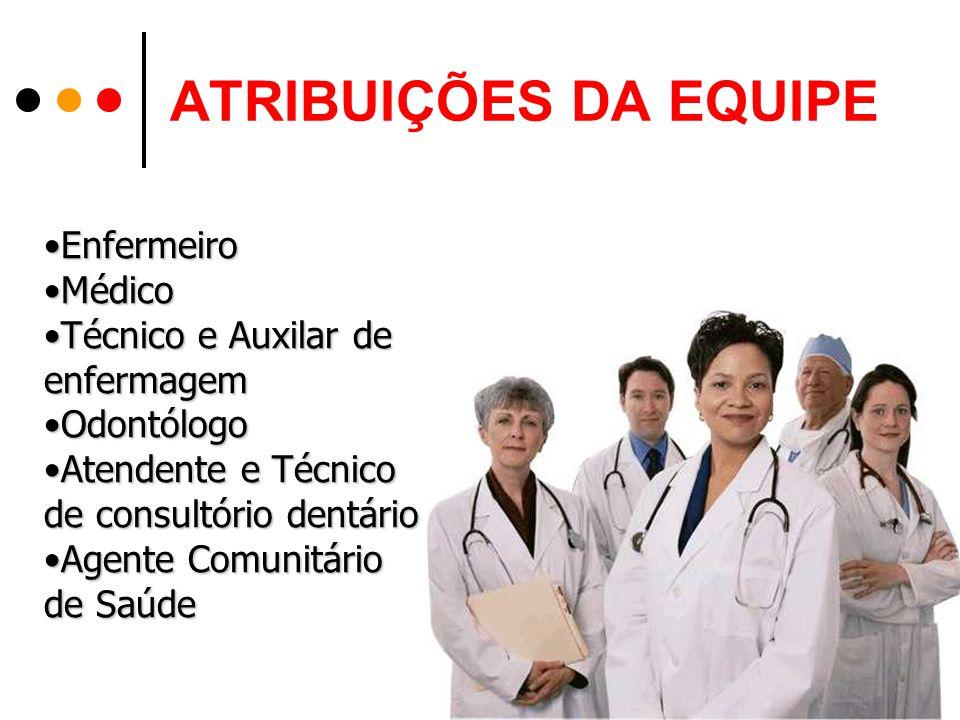 ATRIBUIÇÕES DA EQUIPE Enfermeiro Médico