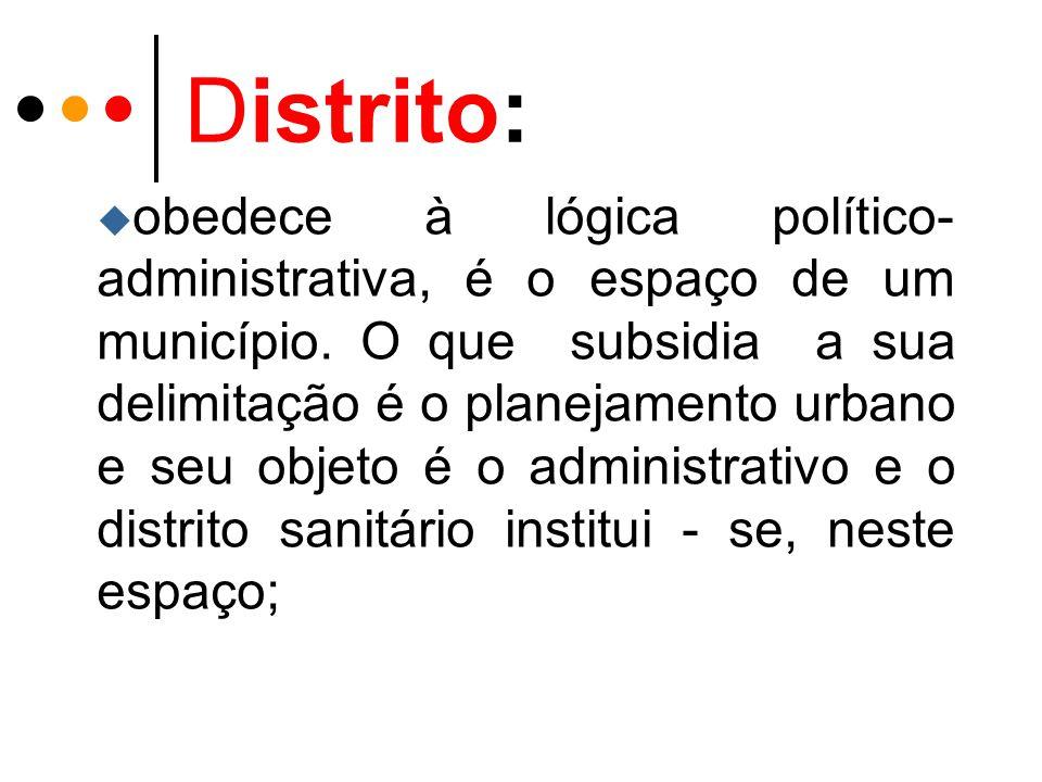 Distrito: