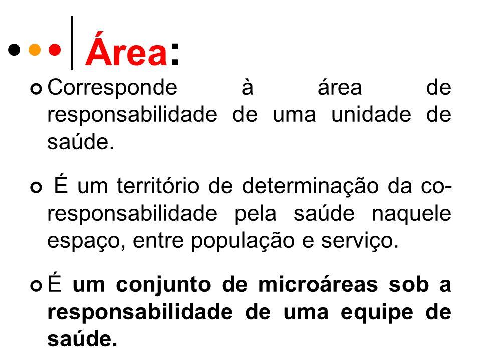 Área: Corresponde à área de responsabilidade de uma unidade de saúde.