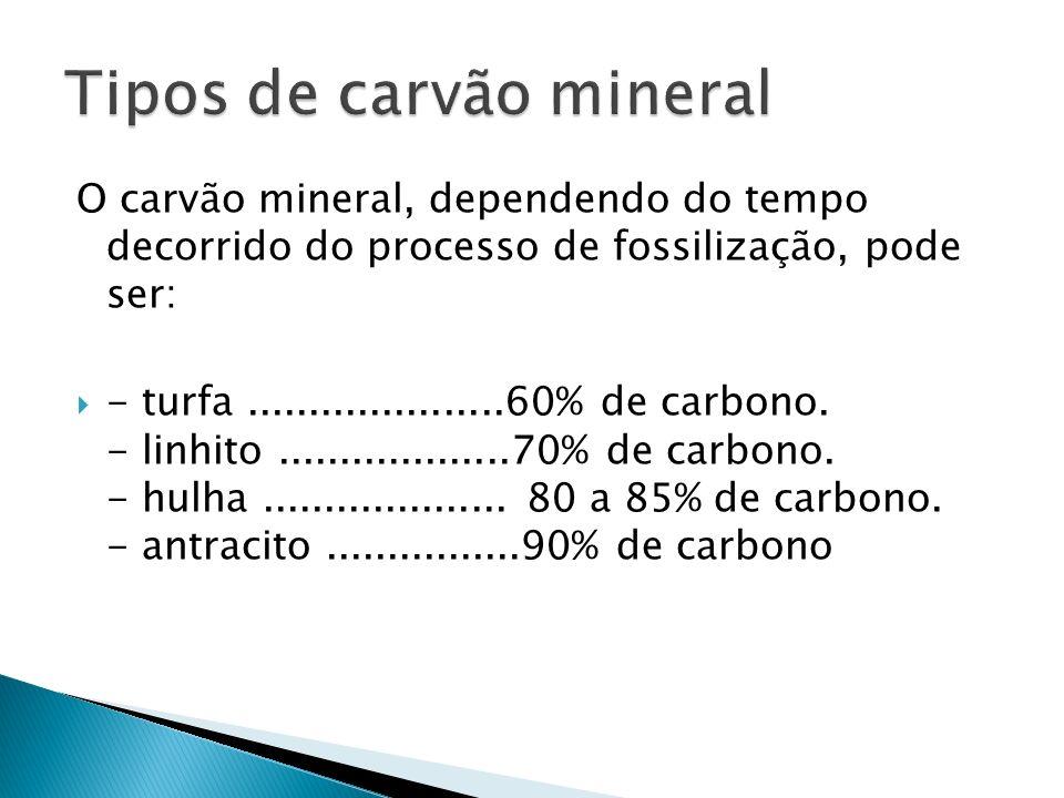 Tipos de carvão mineral